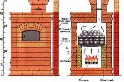 Схема газовой печи-каменки