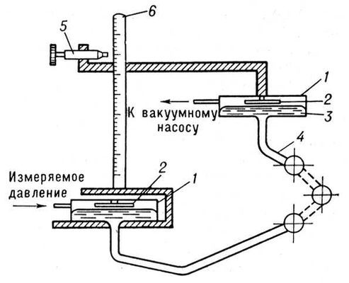 Схема манометра абсолютного
