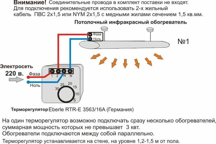 Схема монтажа потолочного