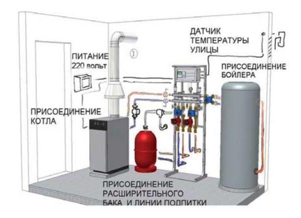 Схема примера обвязки бытового