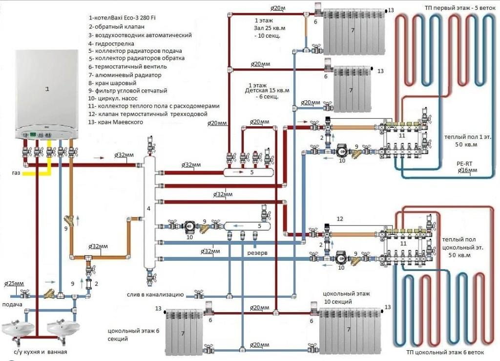 Пример схемы обвязки котла