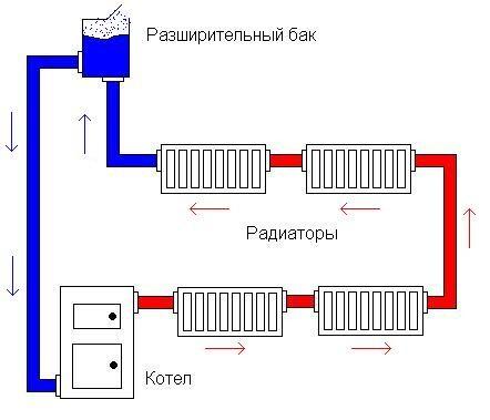 Схема открытой системы