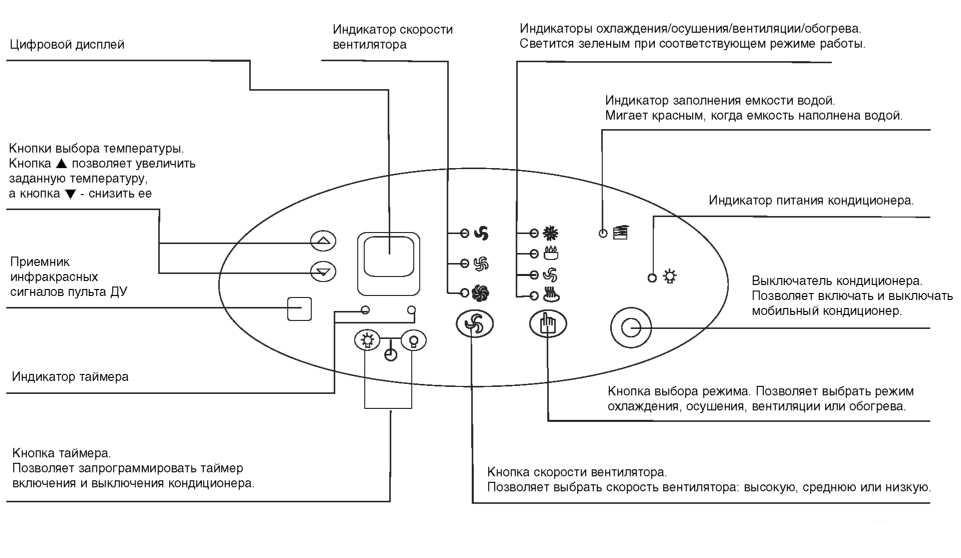 Схема работы мобильного