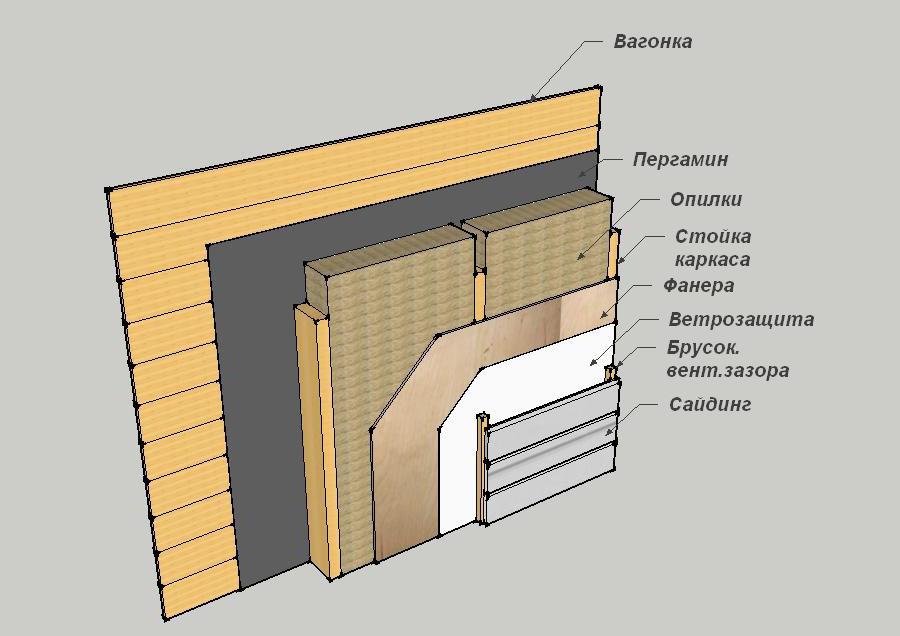 Схема утепления стены дома