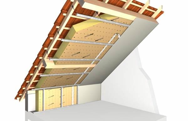 Схема утепления крыши изнутри.