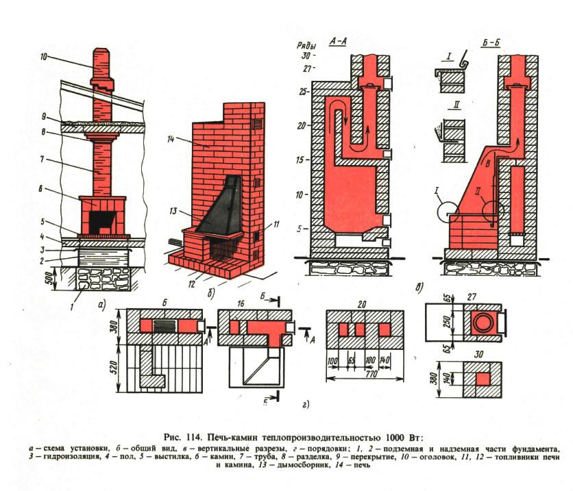 Схема кладки камина кирпича