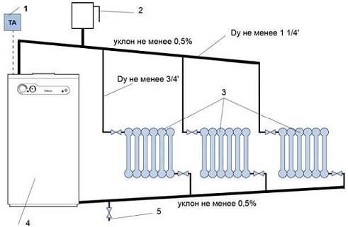 Схема подключения котла отопления с естественной циркуляцией