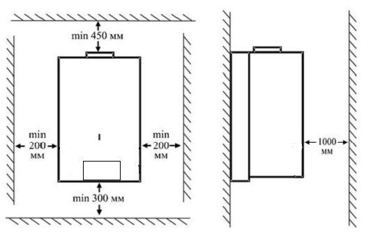 Требования по минимальным расстояниям от котла до стен