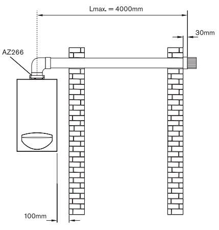 Схема горизонтального дымохода