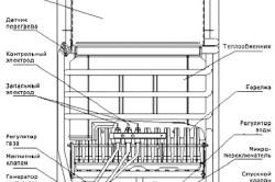 Из чего состоит теплообменник от газовой колонки аппарат для промывки теплообменников и систем отопления