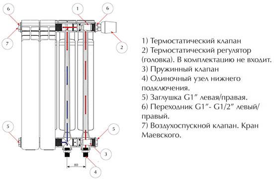 алюминиевого радиатора