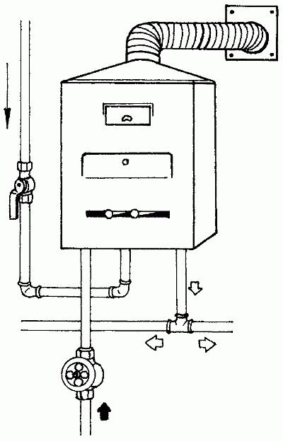 Схема газовой колонки.