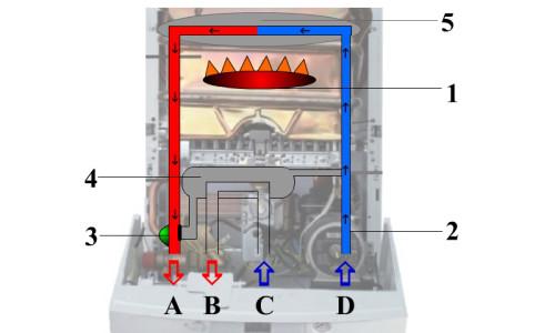 Как включить горячую воду на газовом котле