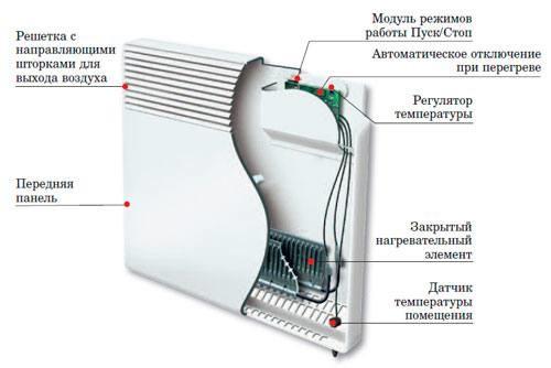 Схема электрического конвектора.