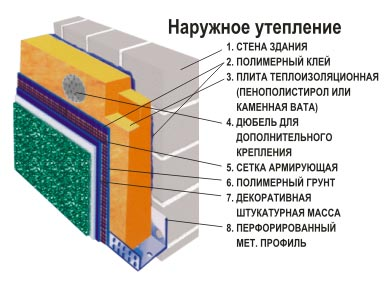 Fiberpool 14 кг гидроизоляция