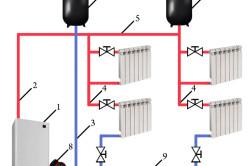 Однотрубная схема отопления с перемычками у радиаторов