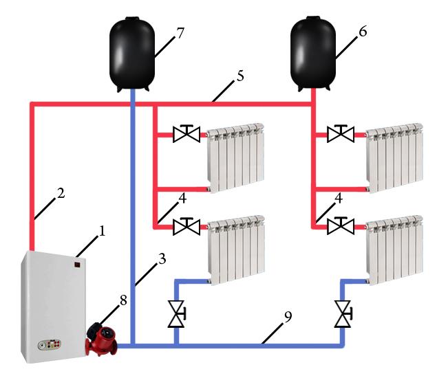 Однотрубная схема отопления с