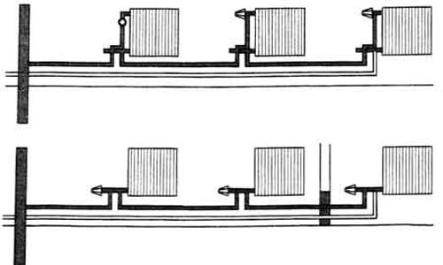 Общая схема однотрубного отопления