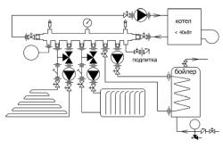 Схема установки отопительного коллектора