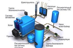 Схема автономной системы отопления