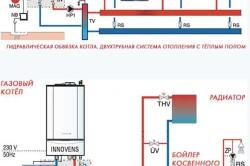 Двухтрубная система отопления с нижней разводкой