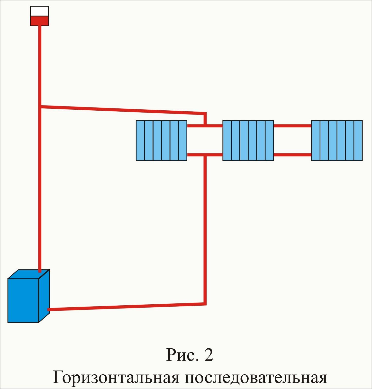 схема терморегулятора на батарею отопления в квартире