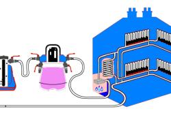 Как прочистить батарею отопления не снимая