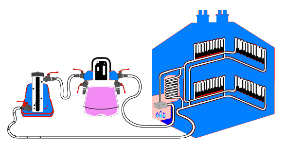 Схема химической промывки