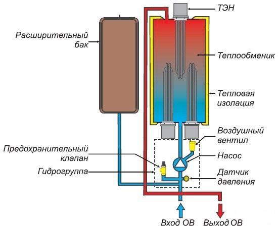 Схема электрического котла для