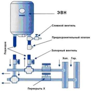 Схема электрического