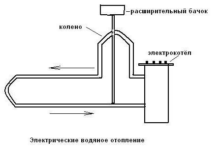 Схема электрического водяного