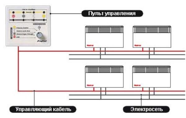 Схема электрической системы