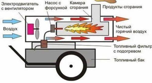 Схема электрической тепловой