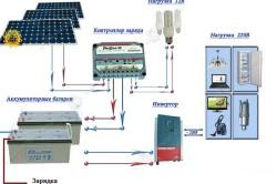 Схема электросети при использовании солнечных батарей.