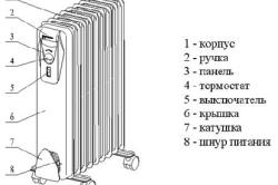 Схема масляного обогревателя - вариант 1