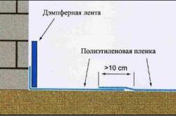 Схема меандровой укладки