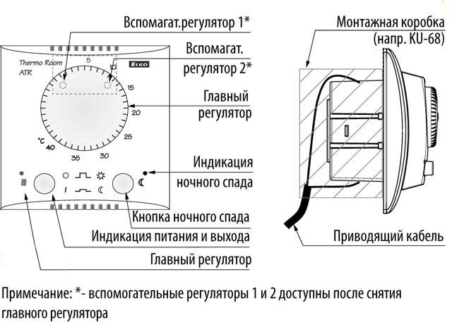 Схема механического