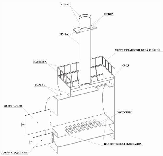 Схема металлической печи со