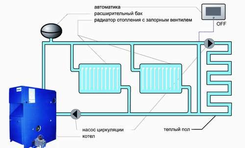 Схема монтажа котла отопления