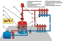 Схема монтажа насоса на подающую линию сети отопления