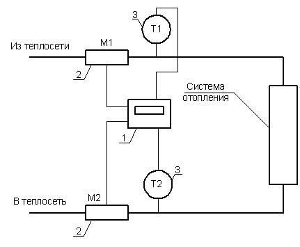 Схема монтажа приборов учета
