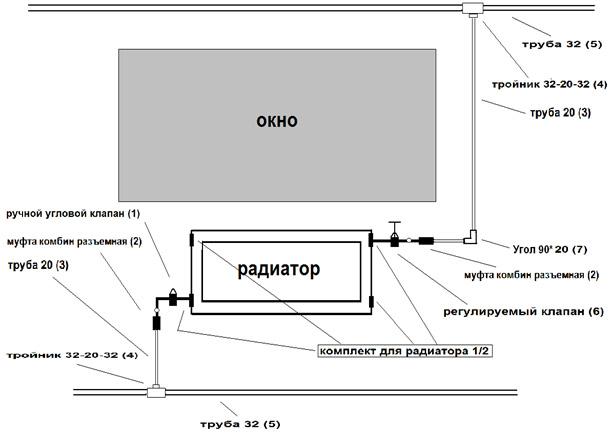 Схема монтажа радиатора