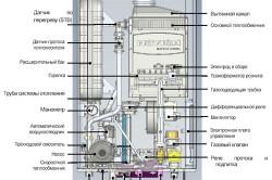 Схема настенного котла