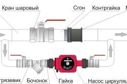 Схема обвязки циркуляционного насоса