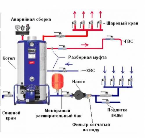 Схема обвязки котла на жидком