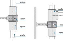 Схема подключения полипропиленовых труб