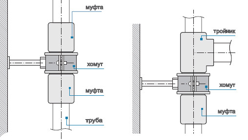 Схема Обвязки Радиатора С Боковым Подключением