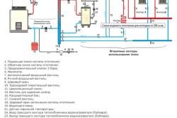 Схема одноконтурной системы отопления.