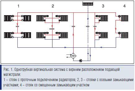 Схема одностороннего