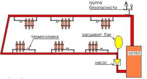 Схема однотрубной системы отопления